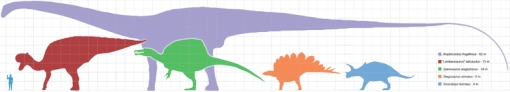 dinosaurs evolution