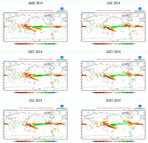 El Niño precipitation chart: drought over Indonesia, rain East Pacific