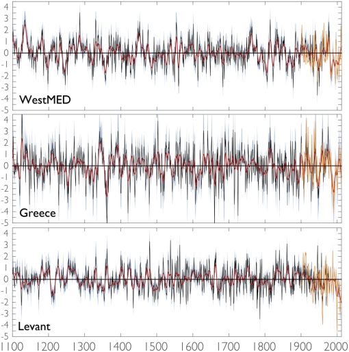 Graph of Mediterranean climate droughts: Levant, Greece, Spain
