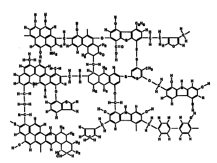 Molecular structure of coal. Coal is carbon intensive, emits a lot of CO2