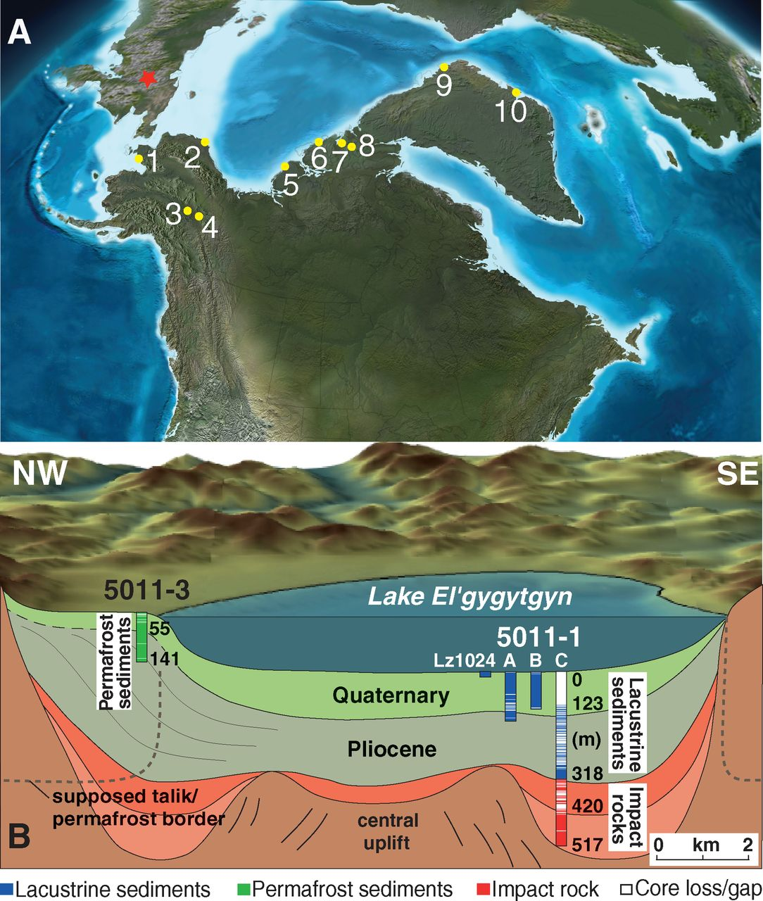 Pliocene Arctic climate - 400ppm CO2 - yet 8 degrees warmer!