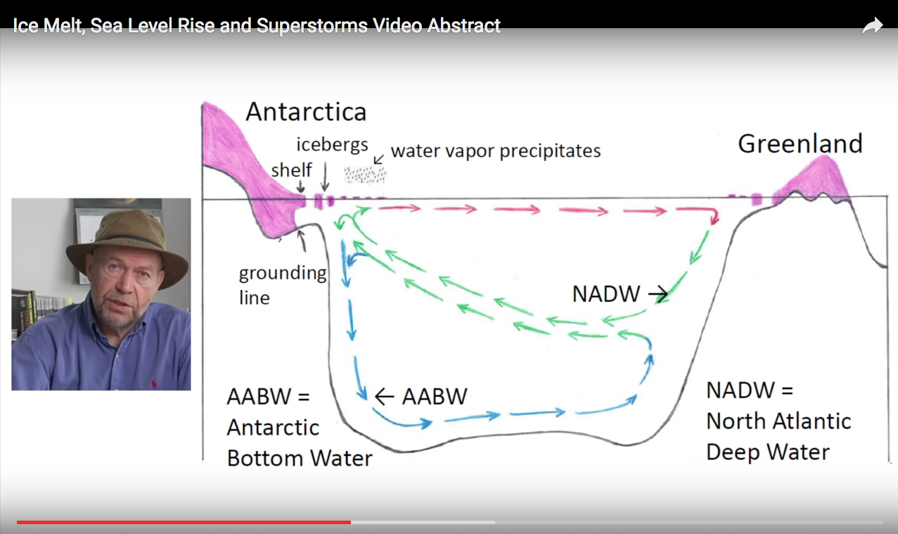 Hansen explaining ice sheet feedbacks and accelerating sea level rise