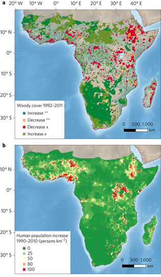 Vegetation change and population growth Africa