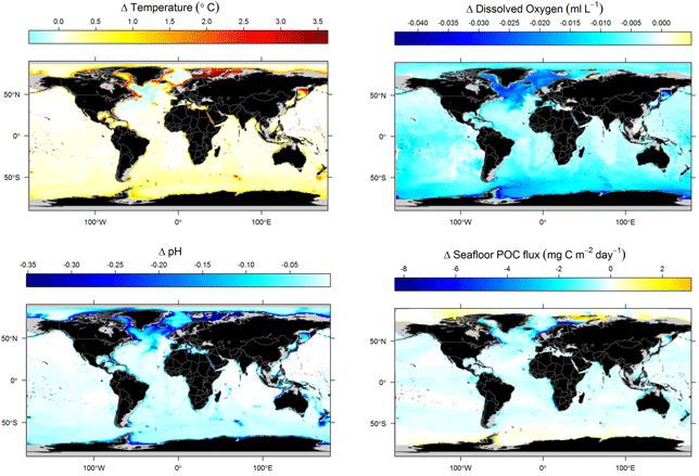 Climate change in the deep ocean: warming, acidification, anoxia, and increasing food scarcity