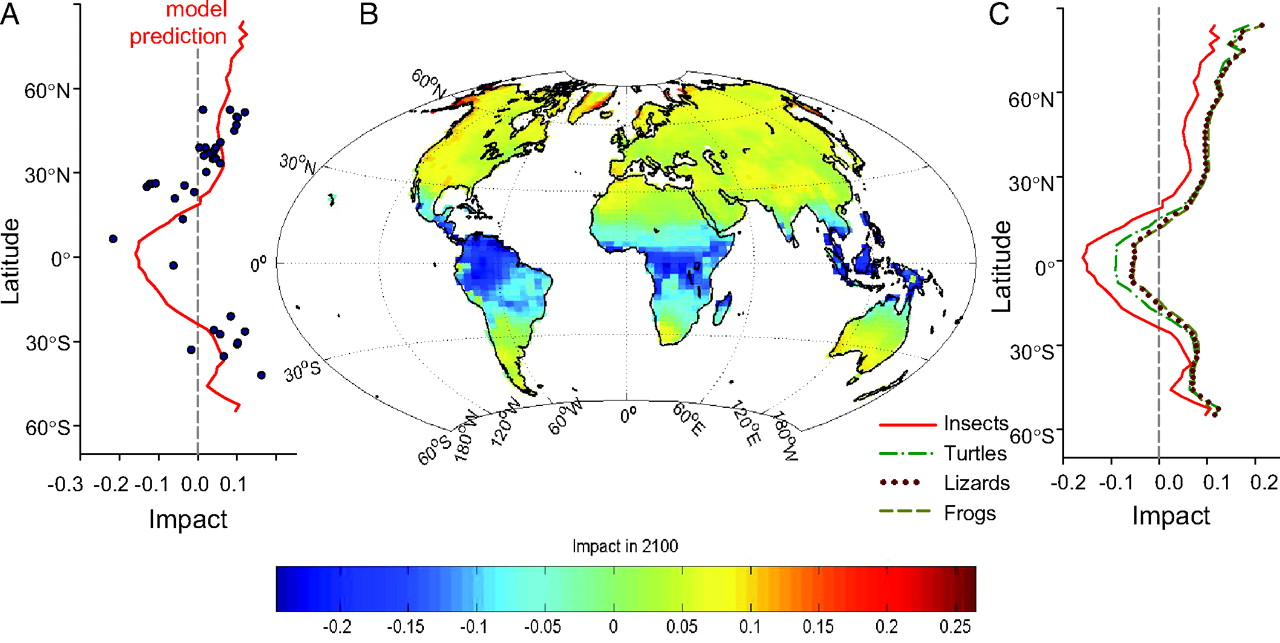 Tropical insects may decline while temperate insects fair well - under climate warming that is.