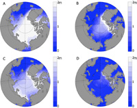 Arctic sea ice melting is linear with temperature rise