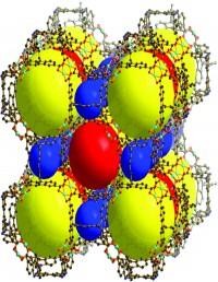 metal-organic frameworks (MOF)