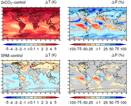 SRM geoengineering temperature precipitation